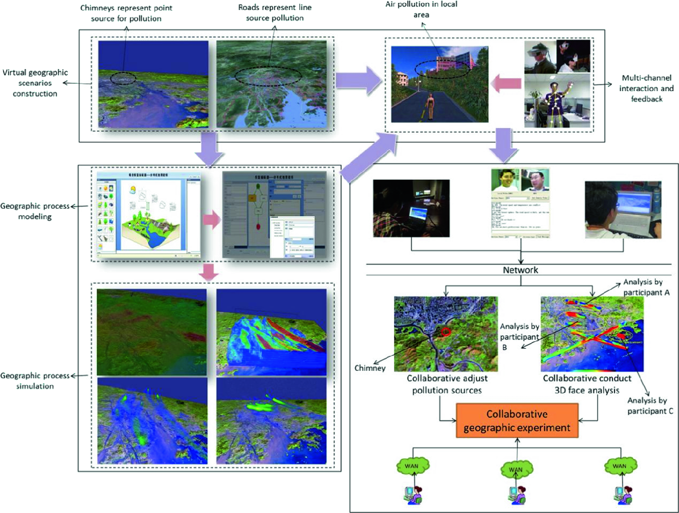 Geospatial Information Visualization And Extended Reality Displays Springerlink