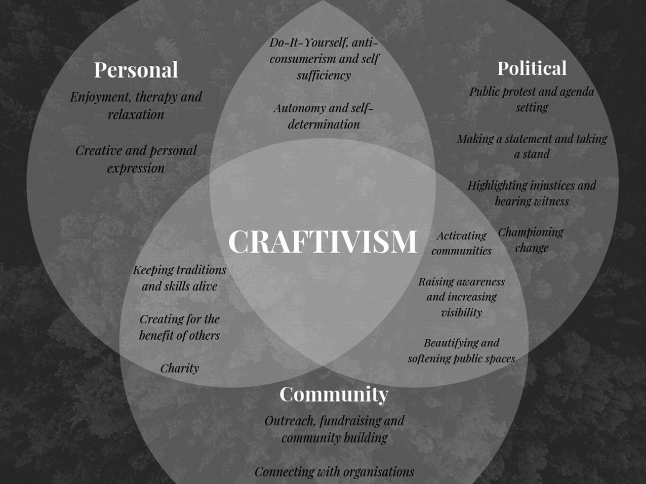 Unravelling the Threads: Contemporary Craftivism and Its