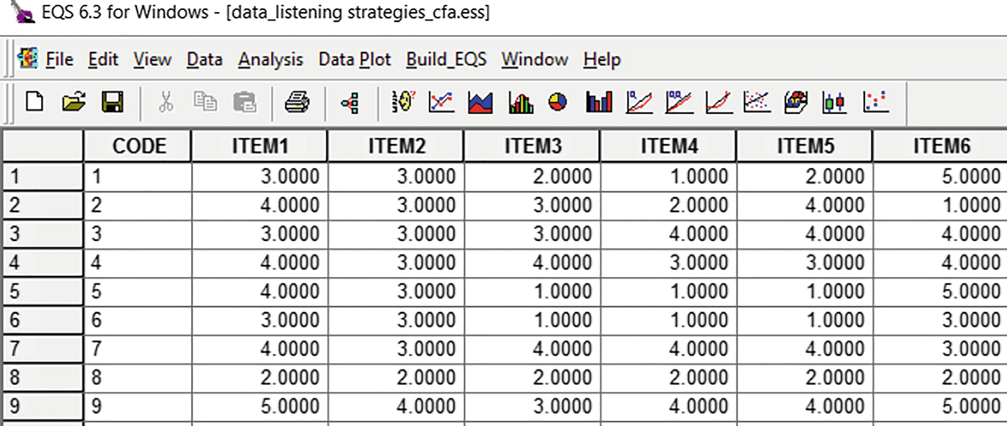 Confirmatory Factor Analysis and Structural Equation Modeling