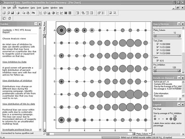 Visualization of High Content Screening Data | SpringerLink