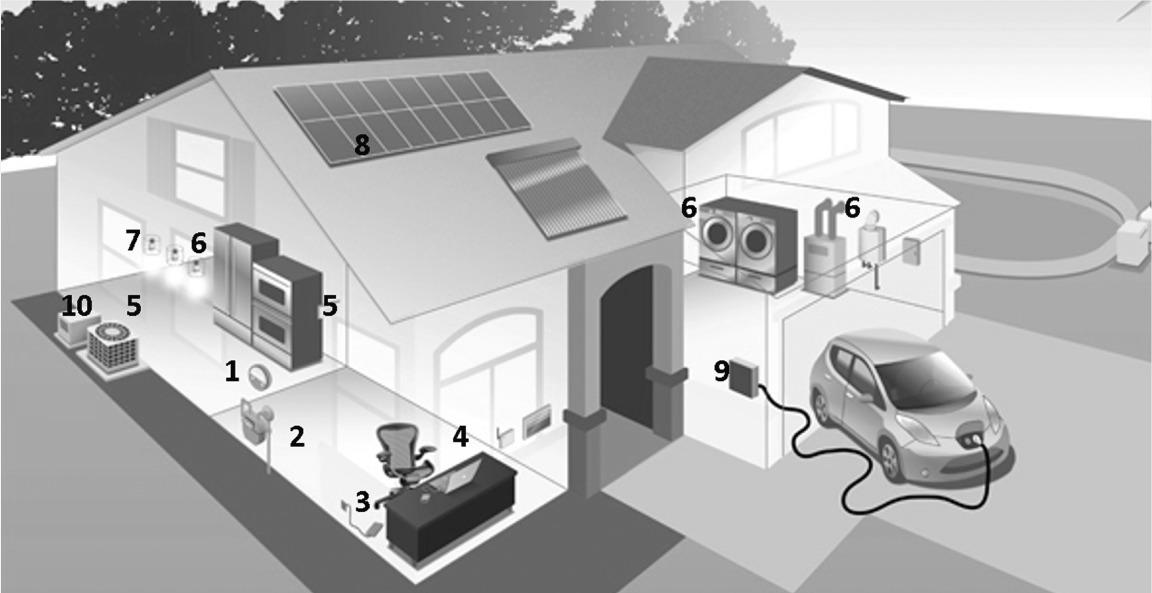Whole Building to Zero Net Energy   SpringerLink