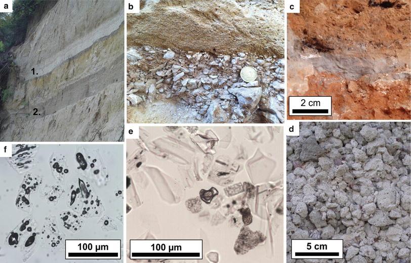 Radiopotassium dating Archeologie