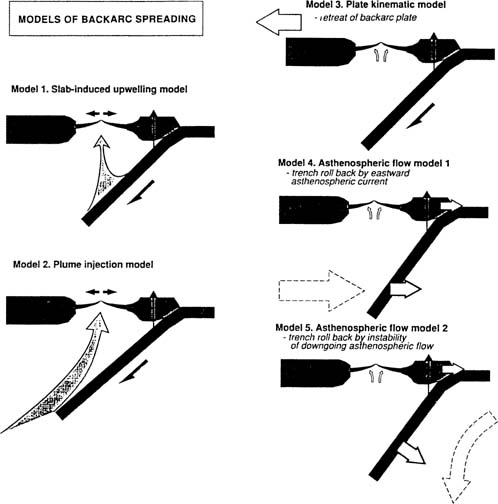 plate tectonics springerlink