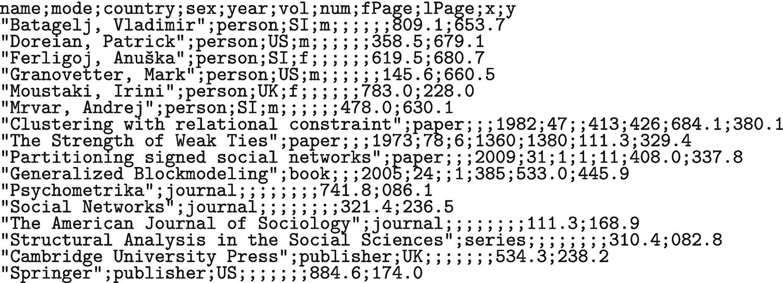 Python Packages for Networks | SpringerLink