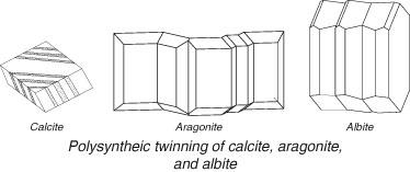 polysynthetic twinning | SpringerLink