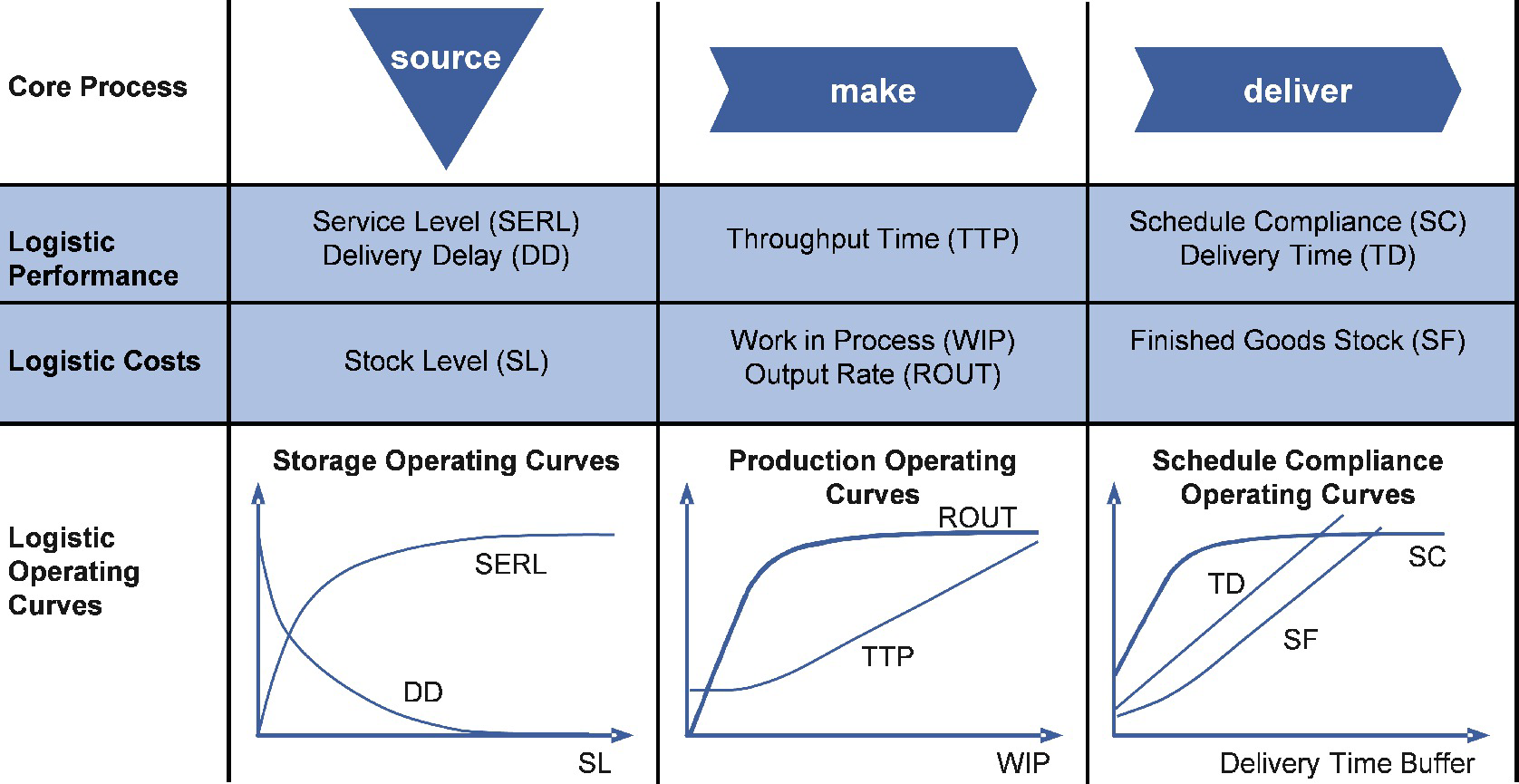 Logistic Curves | SpringerLink