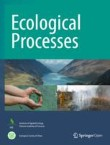Ecological Processes Cover Image