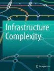 Infrastructure Complexity Cover Image