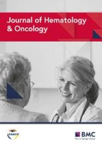 MEK inhibitors for the treatment of non-small cell lung cancer
