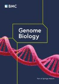 Cyclin-dependent kinases | Genome Biology