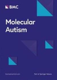 molecularautism.biomedcentral.com