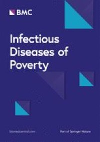 Mental health and preventive behavior of pregnant women in China during the early phase of the COVID-19 period    Infectious diseases of poverty