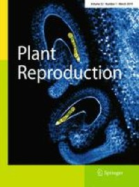 Current understanding of male sterility systems in vegetable ...