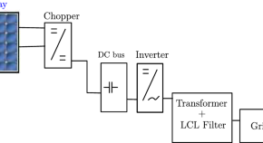 Journal Of Control Automation And Electrical Systems Home