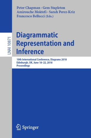 Diagrammatic Representation and Inference