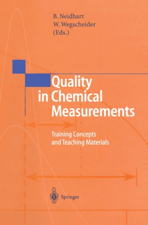 Quality in Chemical Measurements