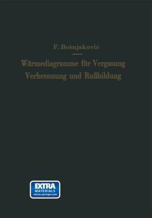 Wärmediagramme für Vergasung Verbrennung und Rußbildung