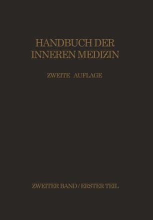Zirkulationsorgane Mediastinum · Zwerchfell Luftwege · Lungen · Pleura