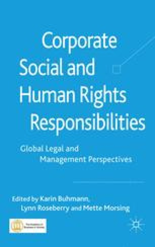 Business Commitments In Csr Codes Of Conduct And International