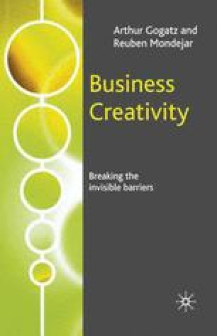 Business Creativity