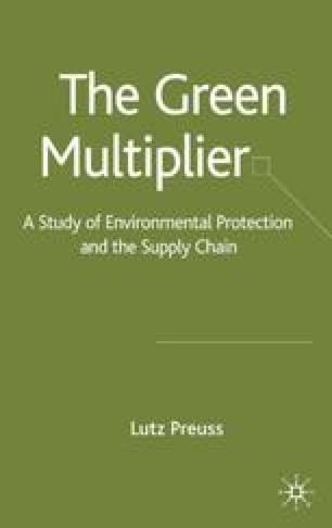 The Green Multiplier