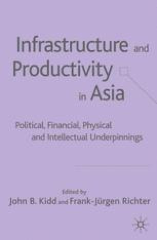 Infrastructure and Productivity in Asia