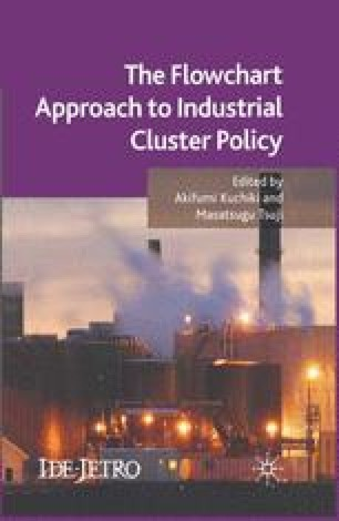 Automobile Clusters in India: Evidence from Chennai and the