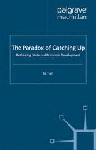 The Paradox of Catching Up