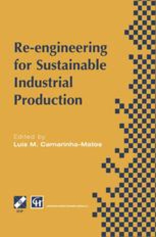 Sustainable Software Design With Design Patterns Springerlink