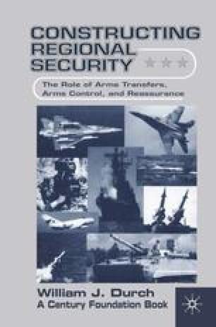 Constructing Regional Security