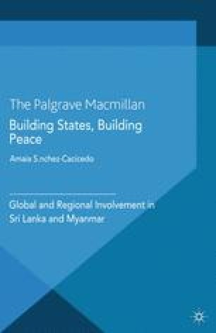 The Case of Myanmar: What Role for the Region? | SpringerLink