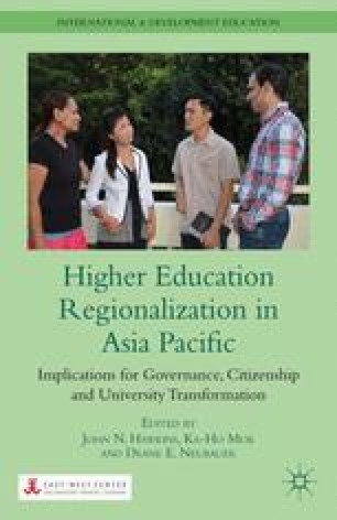 Institutional Autonomy in the Restructuring of University