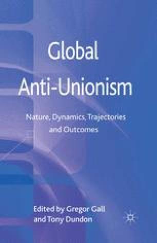 Global Anti-Unionism
