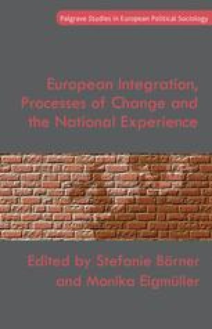 Europe as Process? On the Genealogy of a Historical