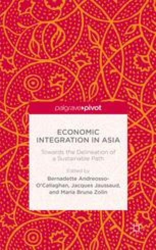 asian regionalism and japan hamanaka shintaro
