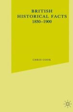 British Historical Facts 1830–1900