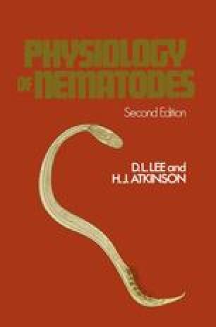 Physiology of Nematodes