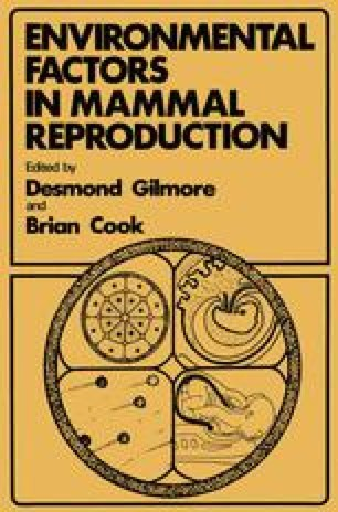 Environmental Factors in Mammal Reproduction