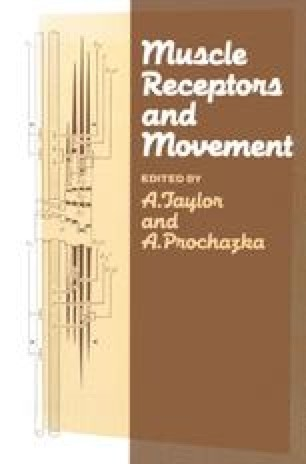 Muscle Receptors and Movement