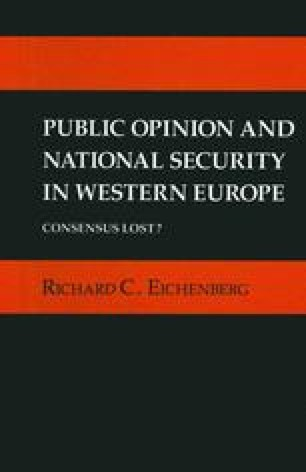 Public Opinion and National Security in Western Europe