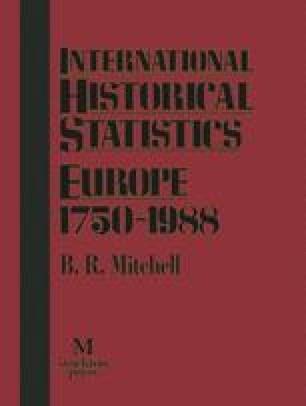 International Historical Statistics Europe 1750–1988
