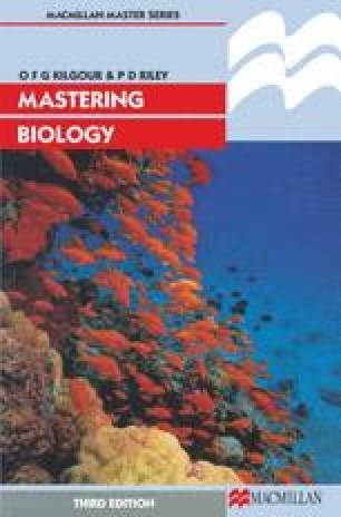 Mastering Biology