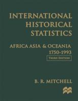 International Historical Statistics