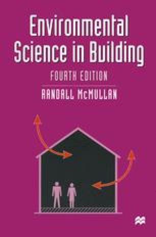 Environmental Science in Building