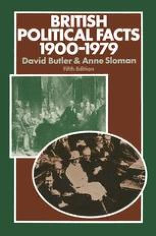 British Political Facts 1900–1979