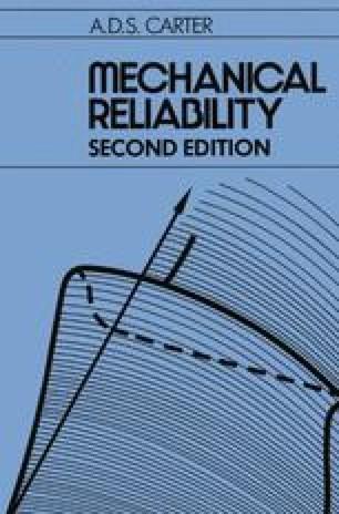 Mechanical Reliability