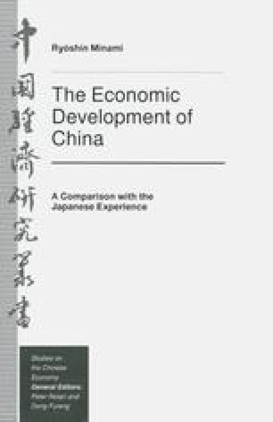 The Economic Development of China