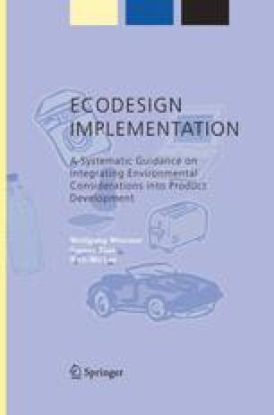 ECODESIGN Implementation