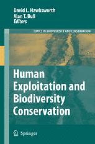 Human Exploitation and Biodiversity Conservation