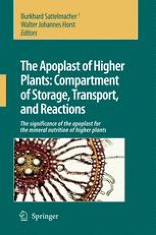 The Apoplast of Higher Plants: Compartment of Storage, Transport and Reactions